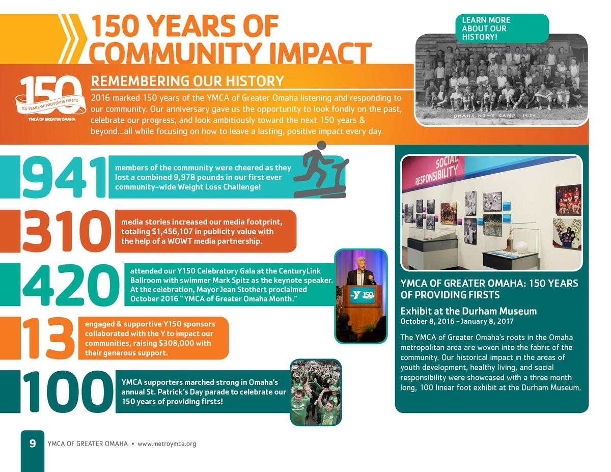 150 YEARS OF COMMUNITY IMPACT  LEARN MORE ABOUT OUR HISTORY   REMEMBERING OUR HISTORY  2016 marked 150 years of the YMCA o...