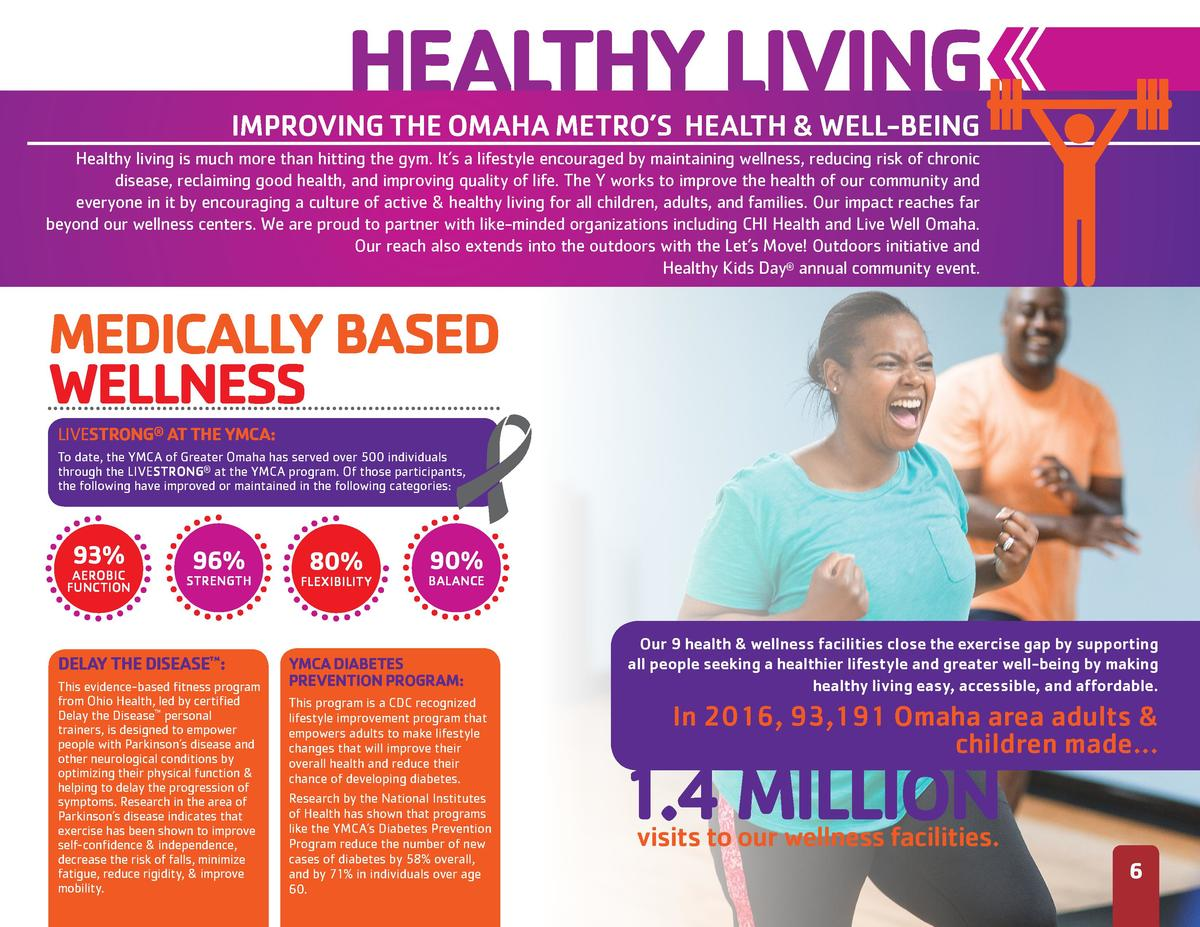 HEALTHY LIVING  IMPROVING THE OMAHA METRO   S HEALTH   WELL-BEING Healthy living is much more than hitting the gym. It   s...