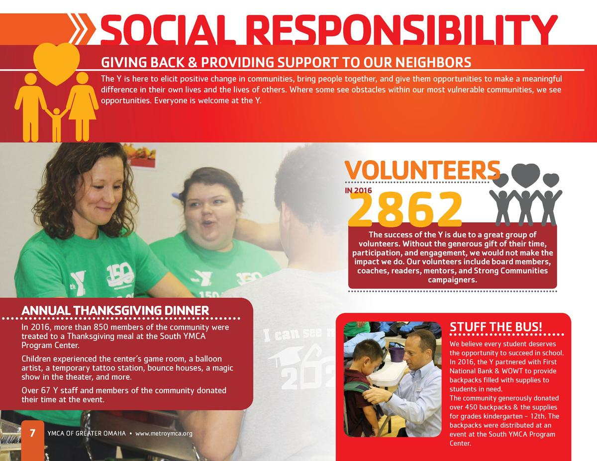 SOCIAL RESPONSIBILITY GIVING BACK   PROVIDING SUPPORT TO OUR NEIGHBORS  The Y is here to elicit positive change in communi...