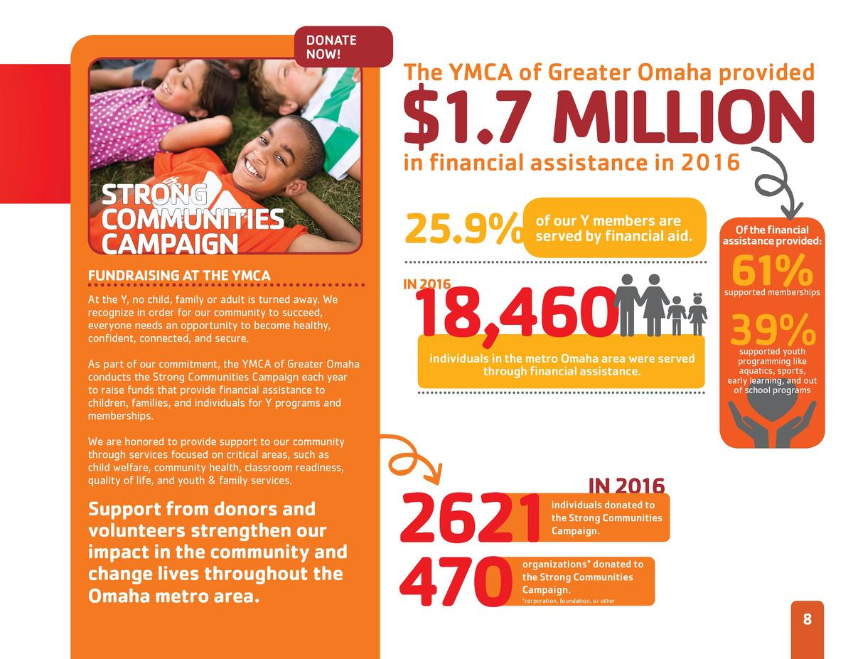 DONATE NOW   The YMCA of Greater Omaha provided   1.7 MILLION STRONG COMMUNITIES CAMPAIGN FUNDRAISING AT THE YMCA At the Y...
